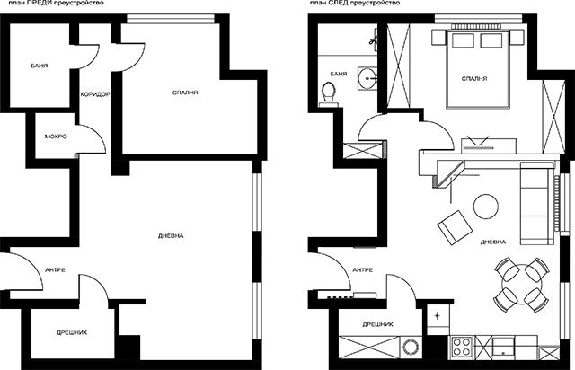 План на апартамента - преди и след