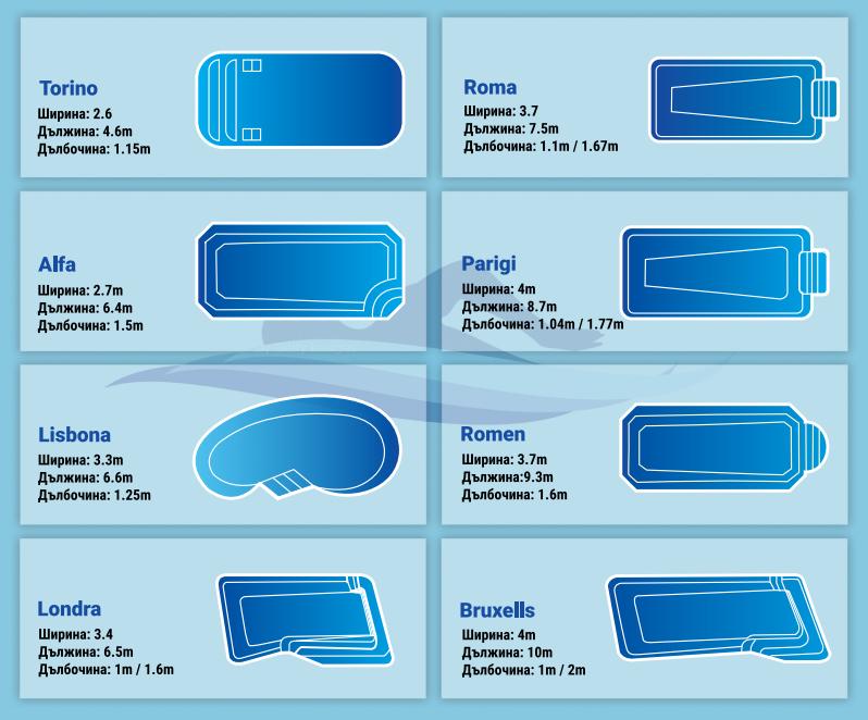 Басейни -различни форми и размери